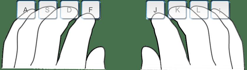Osnovni položaj - slepo kucanje